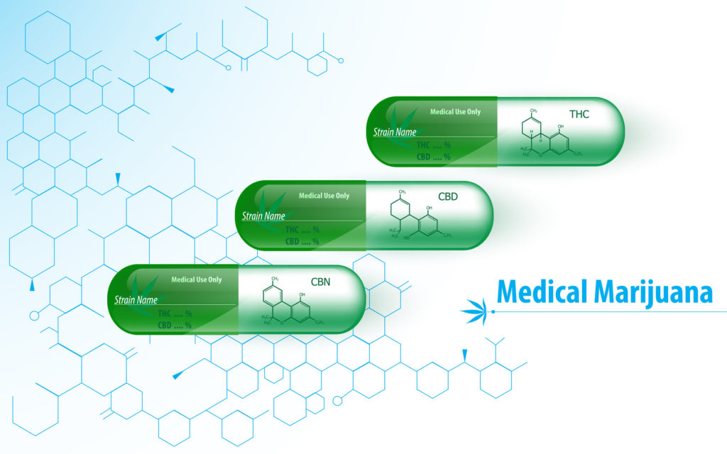 medical marijuana capsule design with cannabis chemical molecular structure texture